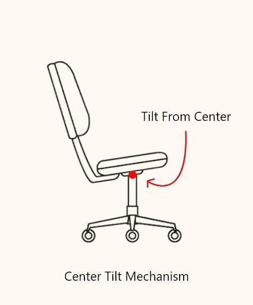 Center Tilt or Swivel Mechanism - Office Chair Trends