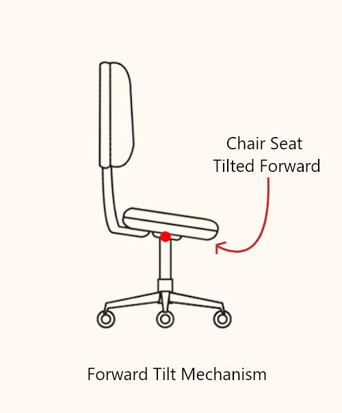 Forward Tilt Mechanism - Office Chair Trends