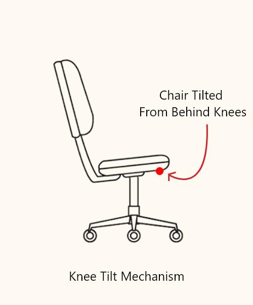 Knee Tilt Mechanism - Office Chair Trends