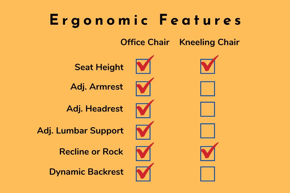 Ergonomic Features (kneeling chair vs office chair)