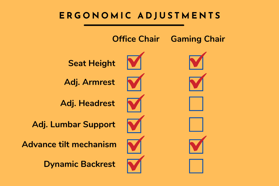 Office Chair Vs Gaming Chair - Ergonomic Adjustments