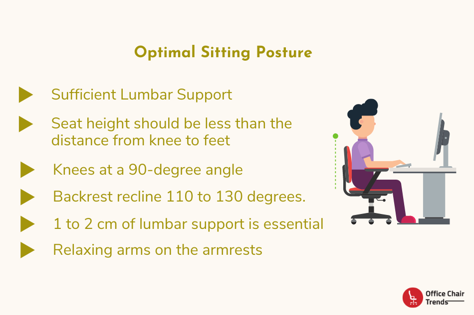 Optimal seated posture - Office Chair Trends