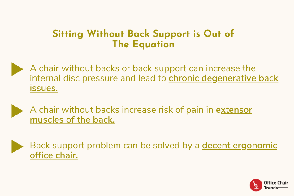 Sitting without back or lumbar support - Office Chair Trends